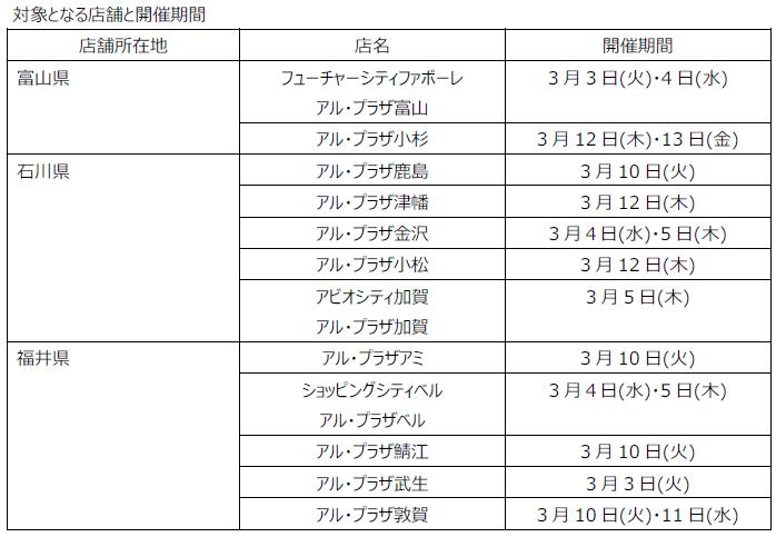 県 感染 福井 コロナ